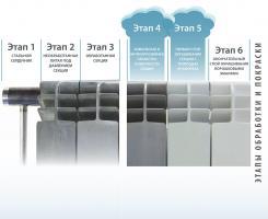 Радиатор биметаллический Fondital Alustal 500/100 x10